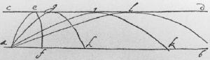Fig. 6. Galileo, notas manuscritas sobre la trayectoria parabólica de proyectiles, 1608.